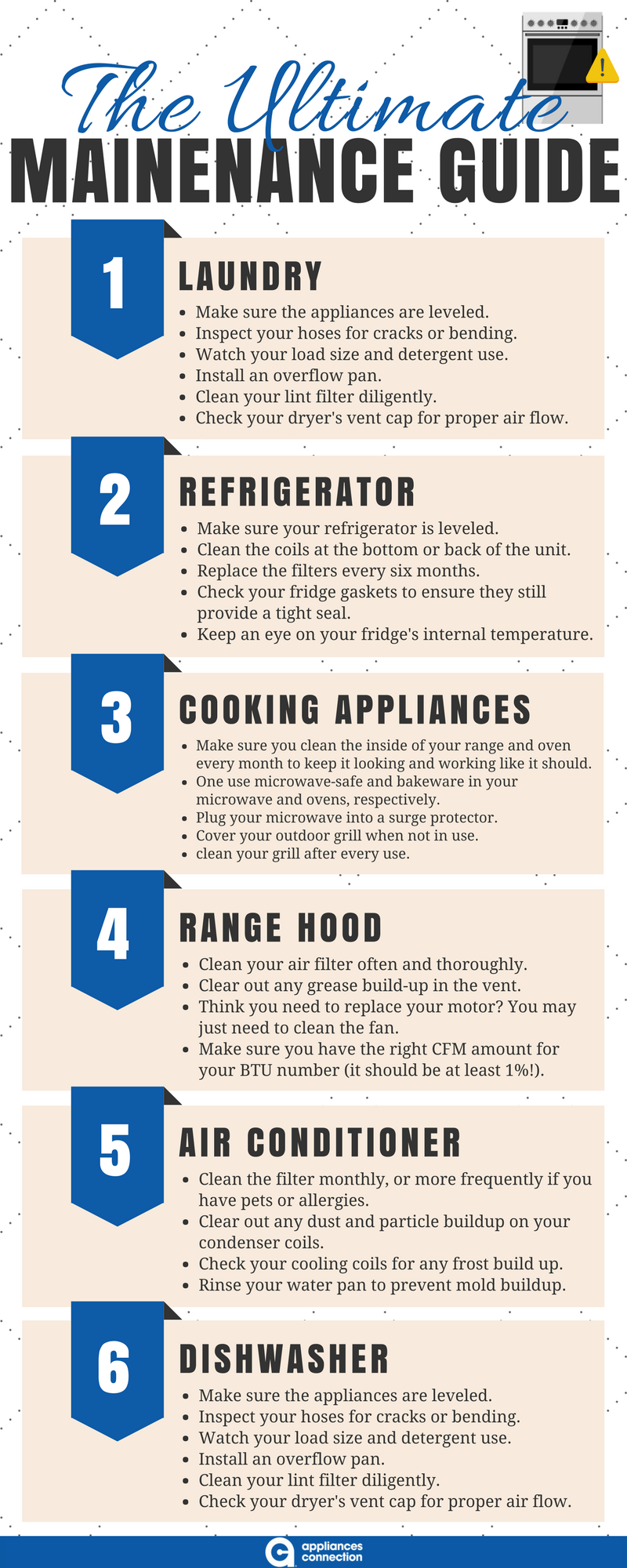Appliances Connection infographic on basic appliance maintenance tips to remember.