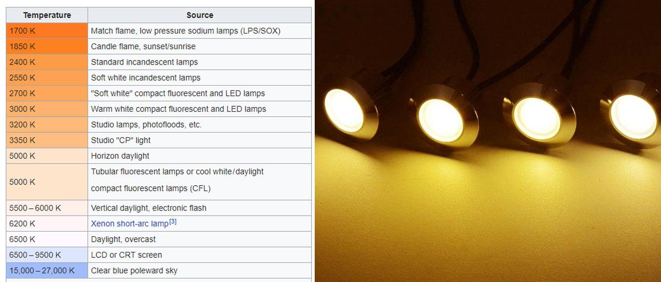 Home Decor Led Enhancing With Indirect LightingAppliances Connection ZXuPik