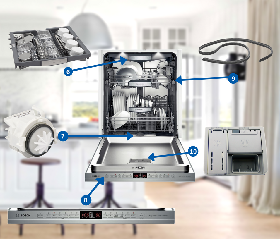 Anatomy Of Appliances Dishwashers Appliances Connection